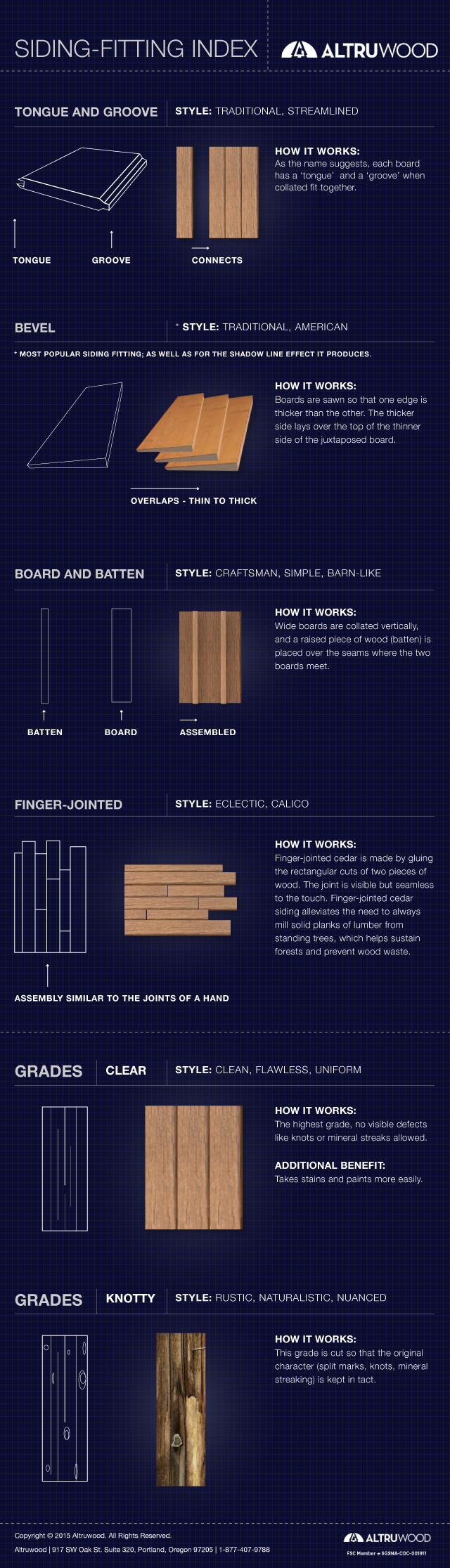 Altruwood infographic blue What type of siding should I use for my home?